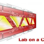 ECpE researcher completes lab on a chip device
