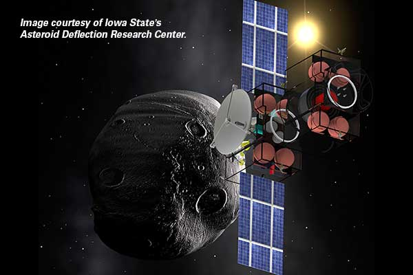 Asteroid Deflection Research