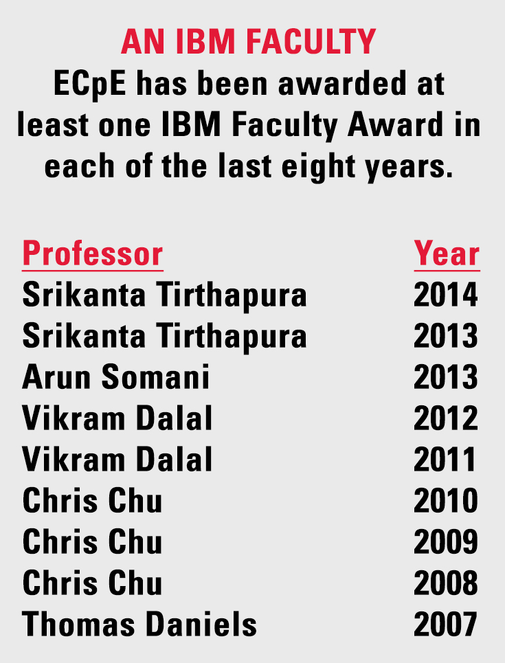ibm faculty