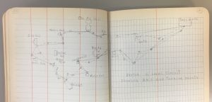 A second map of campus from McCune's notebook