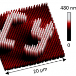 New light-controlled nanoprinting for new meta-surfaces